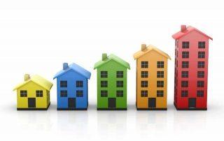 purchasing property